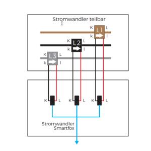 Stromwandler 200A teilbar